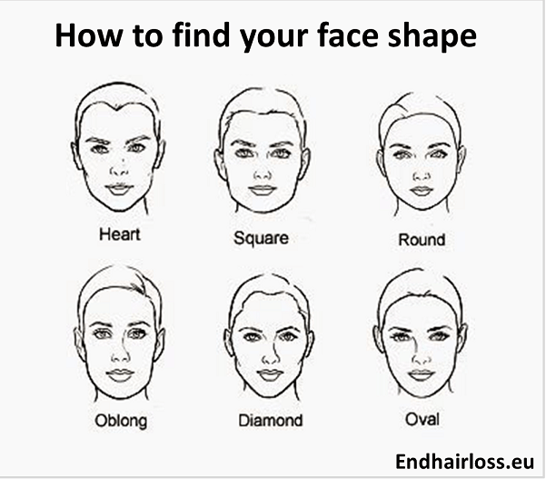 how to get the right hair cut and find your face shape