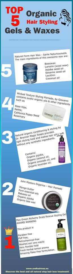 TOP 5 ORGANIC HAIR STYLING GELS AND WAXES, these are the best products for your hair