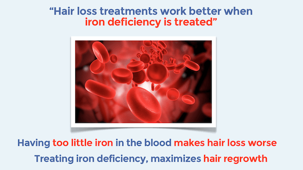 can low iron levels cause hair loss