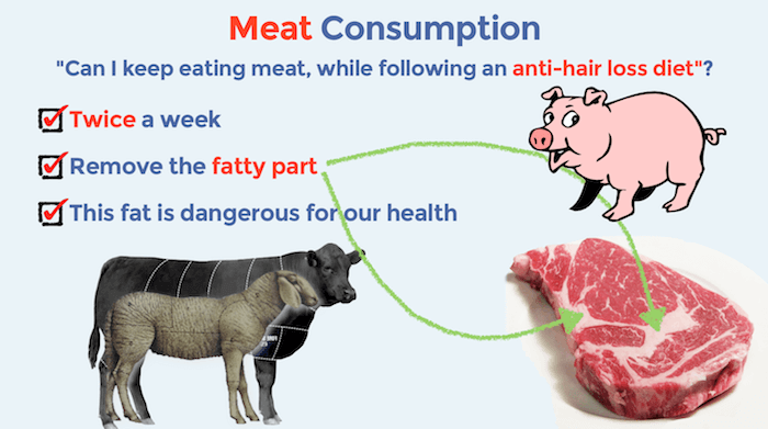 hair loss prevention diet, meat consumption