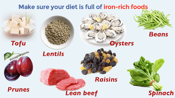 iron rich foods to treat baldness